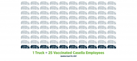 Casella Employee COVID Vaccination Count