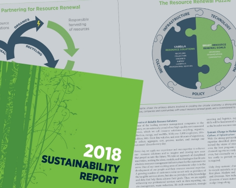 2018 Sustainability Report cover
